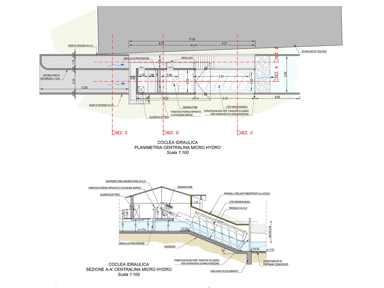 Gruppo Ingegneria Torino - Progettazione Mini-hydro ad acqua fluente